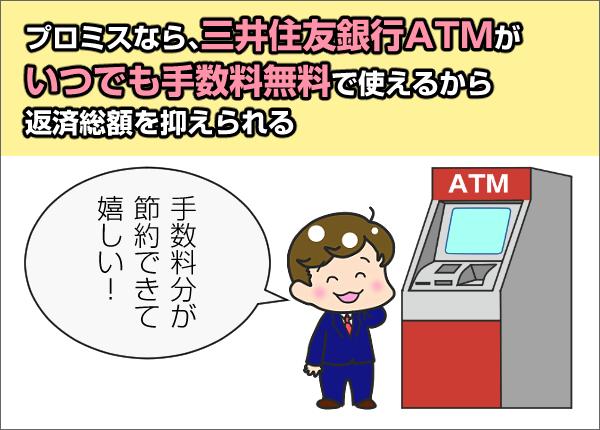 プロミスなら三井住友銀行ATMが手数料無料で使える