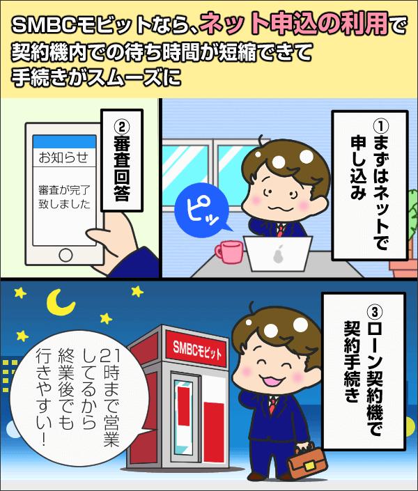 mobit_keiyakuki