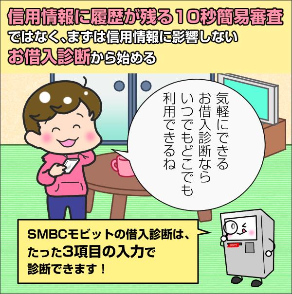 mobit_keiyakuki2