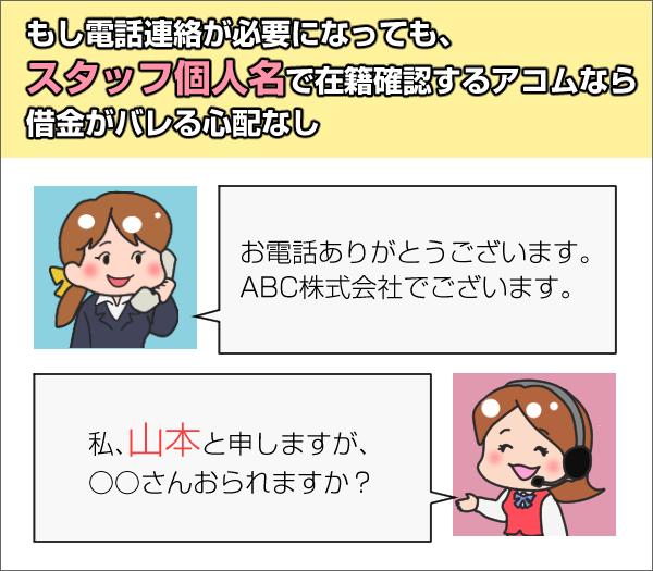 acom_zaiseki4