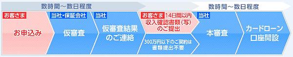 sbi_nagare