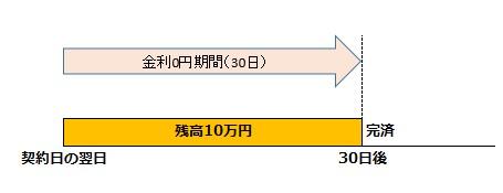 acom_murisoku_img03
