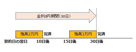 acom_murisoku_img04