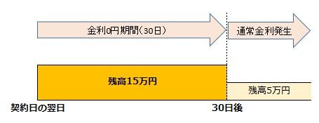 acom_murisoku_img05