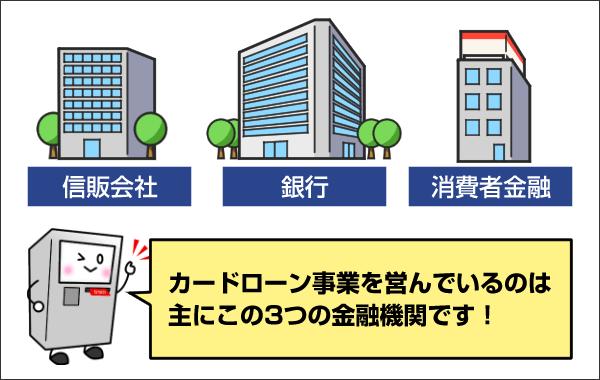 カードローン事業をする3つの金融機関