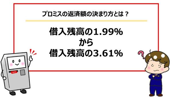 プロミスの返済額は借入残高の1.99%から3.61%
