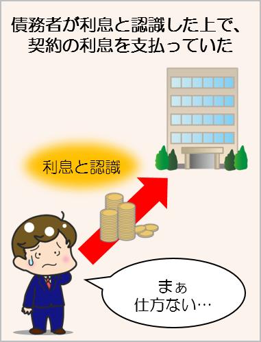 みなし弁済の条件5つのイメージ画像