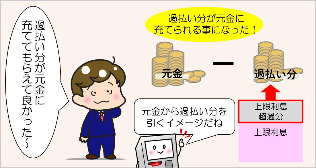 昭和43年に下された判決内容の解説画像