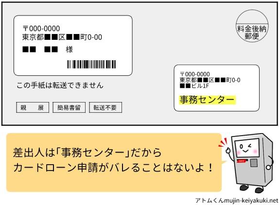 消費者金融カードローンの郵便物の差出人名